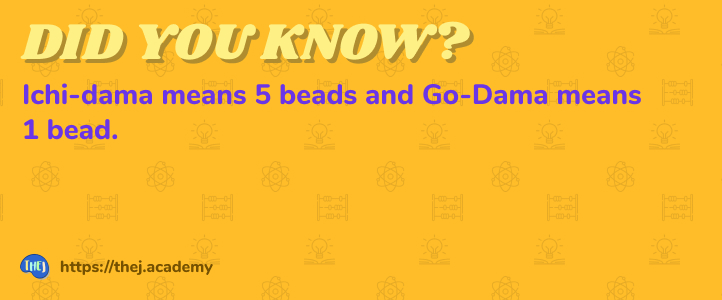 Did you Know? Ichi-dama means 5 beads and Go-Dama means 1 bead.