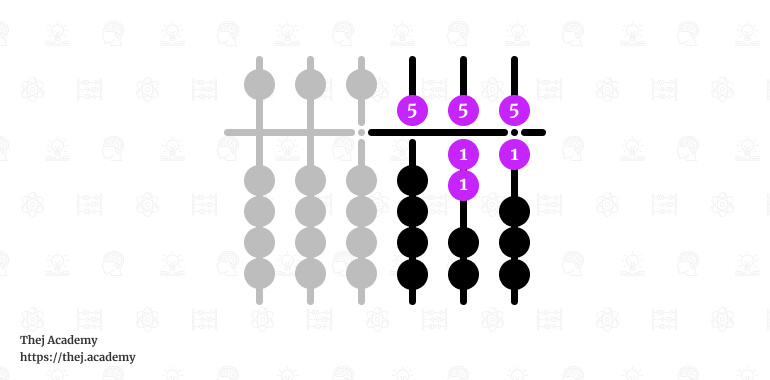 Solving larget number using Japanese Soroban Abacus - Thej Academy