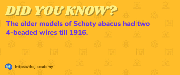 Did you Know? The older models of Schoty abacus had two 4-beaded wires till 1916.