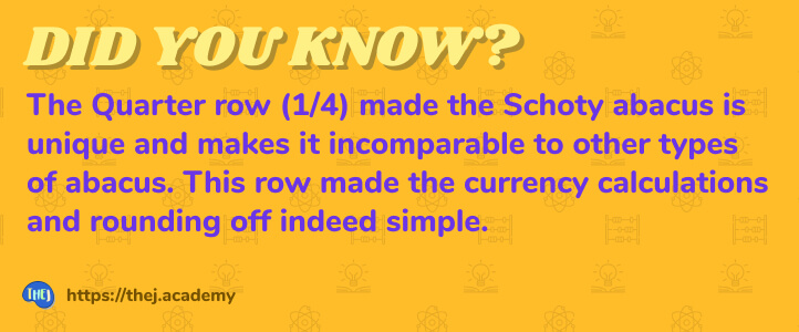 Did you Know? The Quarter row (1/4) made the Schoty abacus is unique and makes it incomparable to other types of abacus. This row made the currency calculations and rounding off indeed simple.