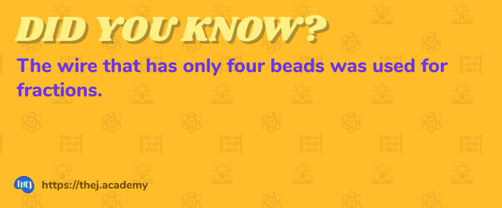 Did you Know? The wire that has only four beads was used for fractions.