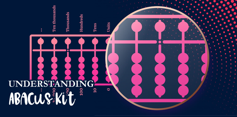 Understanding Abacus Kit - thej Academy